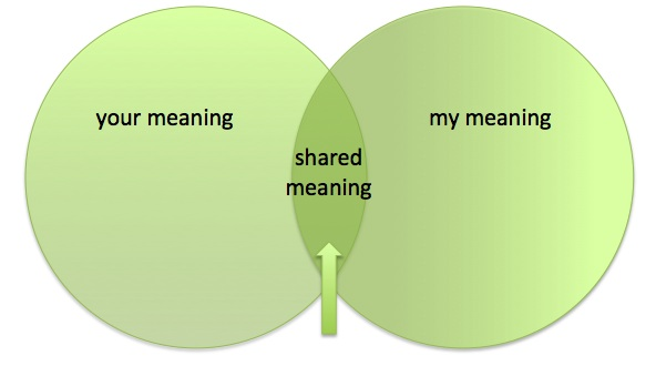 shared meaning